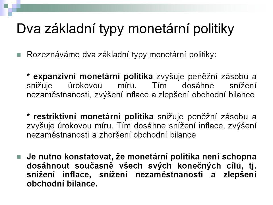 Dva základní typy monetární politiky Rozeznáváme dva základní typy monetární politiky: * expanzivní monetární politika zvyšuje peněžní zásobu a snižuje úrokovou míru.