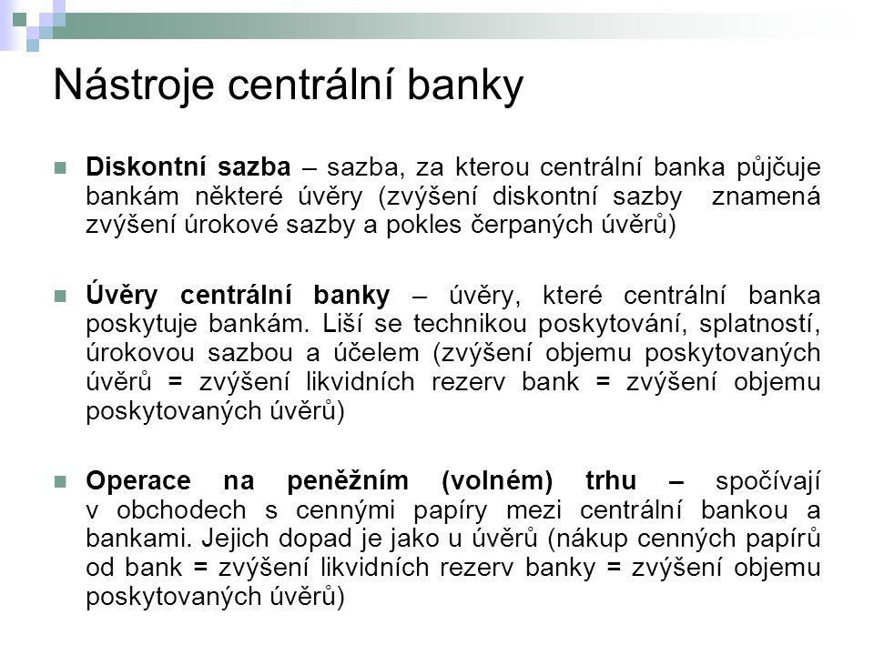 Nástroje centrální banky Diskontní sazba – sazba, za kterou centrální banka půjčuje bankám některé úvěry (zvýšení diskontní sazby znamená zvýšení úrokové sazby a pokles čerpaných úvěrů) Úvěry centrální banky – úvěry, které centrální banka poskytuje bankám.