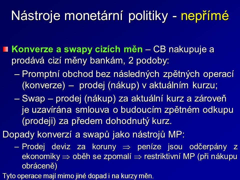 Konverze a swapy cizích měn – CB nakupuje a prodává cizí měny bankám, 2 podoby: –Promptní obchod bez následných zpětných operací (konverze) – prodej (