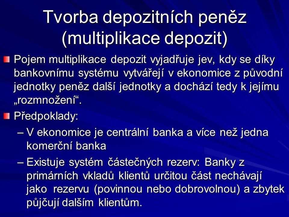 Tvorba depozitních peněz (multiplikace depozit) Pojem multiplikace depozit vyjadřuje jev, kdy se díky bankovnímu systému vytvářejí v ekonomice z původ
