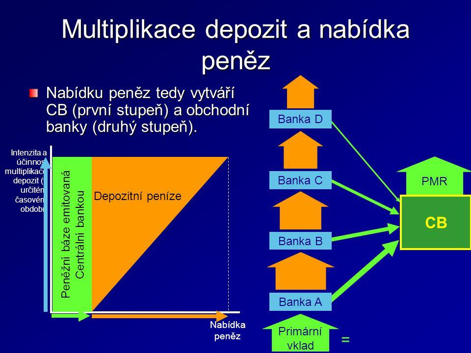 Multiplikace depozit a nabídka peněz Nabídku peněz tedy vytváří CB (první stupeň) a obchodní banky (druhý stupeň). Peněžní báze emitovaná Centrální ba