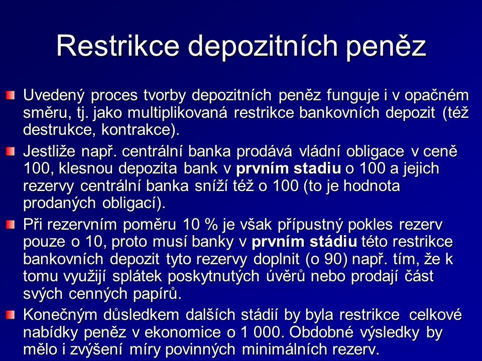 Restrikce depozitních peněz Uvedený proces tvorby depozitních peněz funguje i v opačném směru, tj. jako multiplikovaná restrikce bankovních depozit (t
