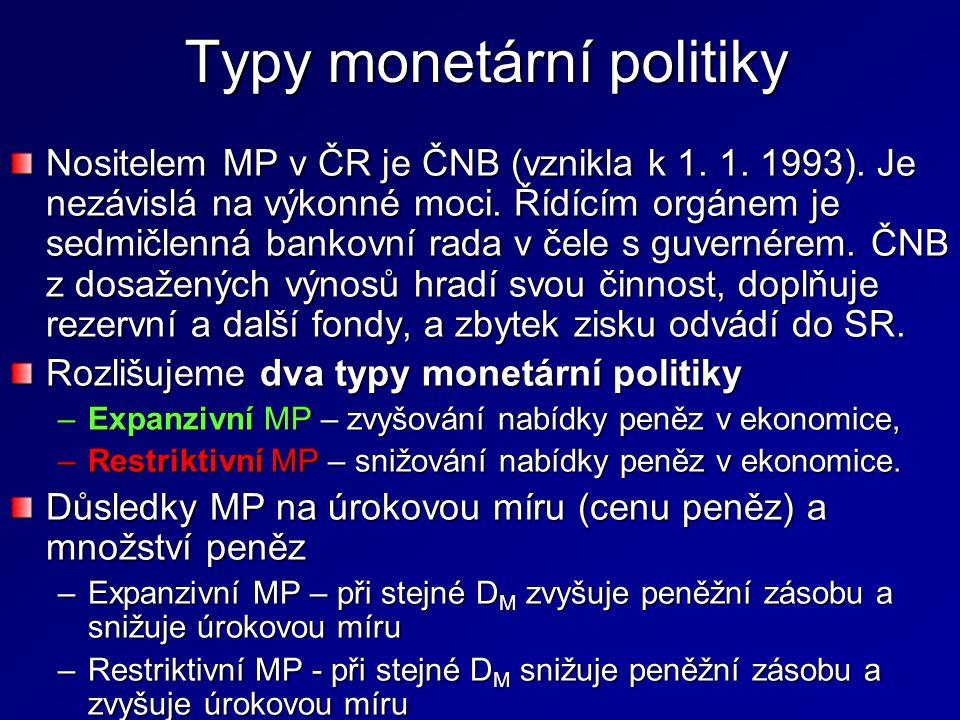 """Tvorba depozitních peněz (multiplikace depozit) Pojem multiplikace depozit vyjadřuje jev, kdy se díky bankovnímu systému vytvářejí v ekonomice z původní jednotky peněz další jednotky a dochází tedy k jejímu """"rozmnožení ."""