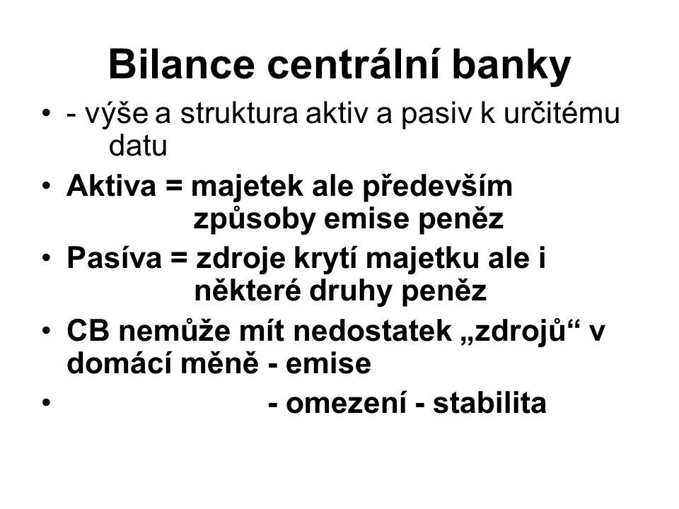 """Bilance centrální banky - výše a struktura aktiv a pasiv k určitému datu Aktiva = majetek ale především způsoby emise peněz Pasíva = zdroje krytí majetku ale i některé druhy peněz CB nemůže mít nedostatek """"zdrojů v domácí měně - emise - omezení - stabilita"""
