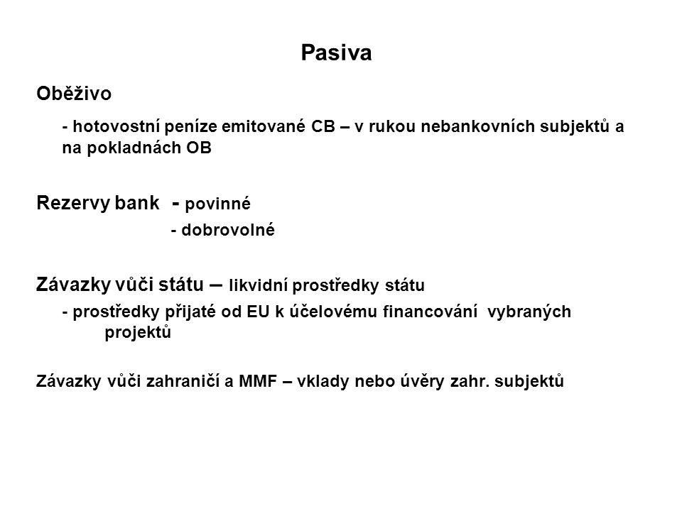 Pasiva Oběživo - hotovostní peníze emitované CB – v rukou nebankovních subjektů a na pokladnách OB Rezervy bank - povinné - dobrovolné Závazky vůči státu – likvidní prostředky státu - prostředky přijaté od EU k účelovému financování vybraných projektů Závazky vůči zahraničí a MMF – vklady nebo úvěry zahr.