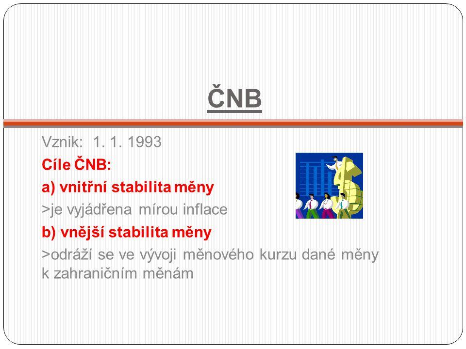 ČNB Vznik: 1. 1. 1993 Cíle ČNB: a) vnitřní stabilita měny >je vyjádřena mírou inflace b) vnější stabilita měny >odráží se ve vývoji měnového kurzu dan