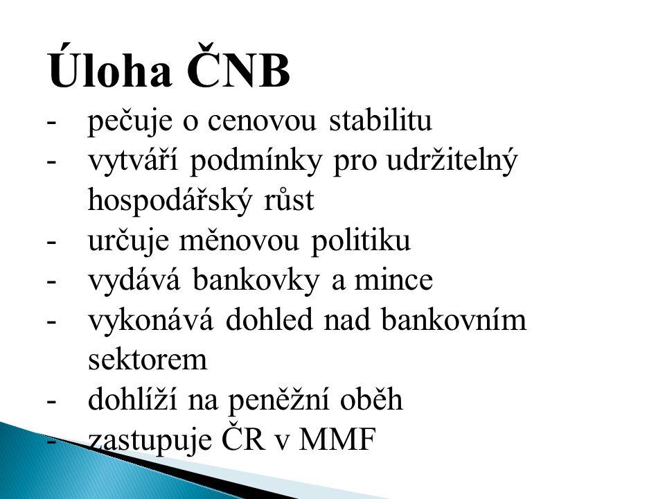 Úloha ČNB -pečuje o cenovou stabilitu -vytváří podmínky pro udržitelný hospodářský růst -určuje měnovou politiku -vydává bankovky a mince -vykonává dohled nad bankovním sektorem -dohlíží na peněžní oběh -zastupuje ČR v MMF