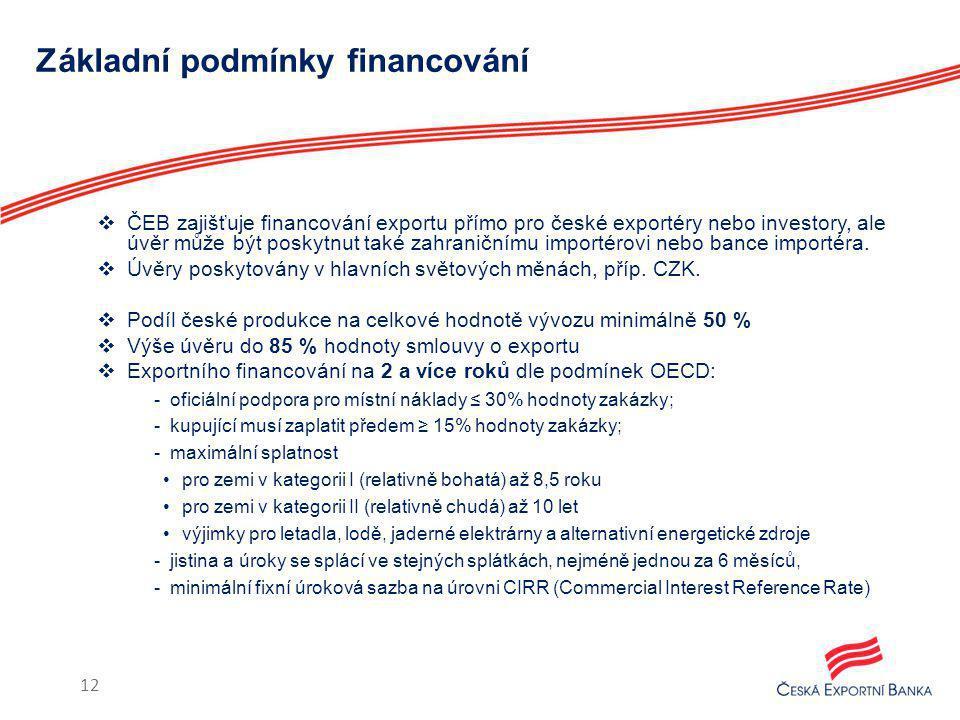 Základní podmínky financování  ČEB zajišťuje financování exportu přímo pro české exportéry nebo investory, ale úvěr může být poskytnut také zahraničnímu importérovi nebo bance importéra.