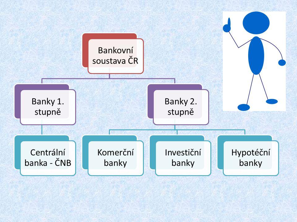 Bankovní soustava ČR Banky 1.stupně Centrální banka - ČNB Banky 2.