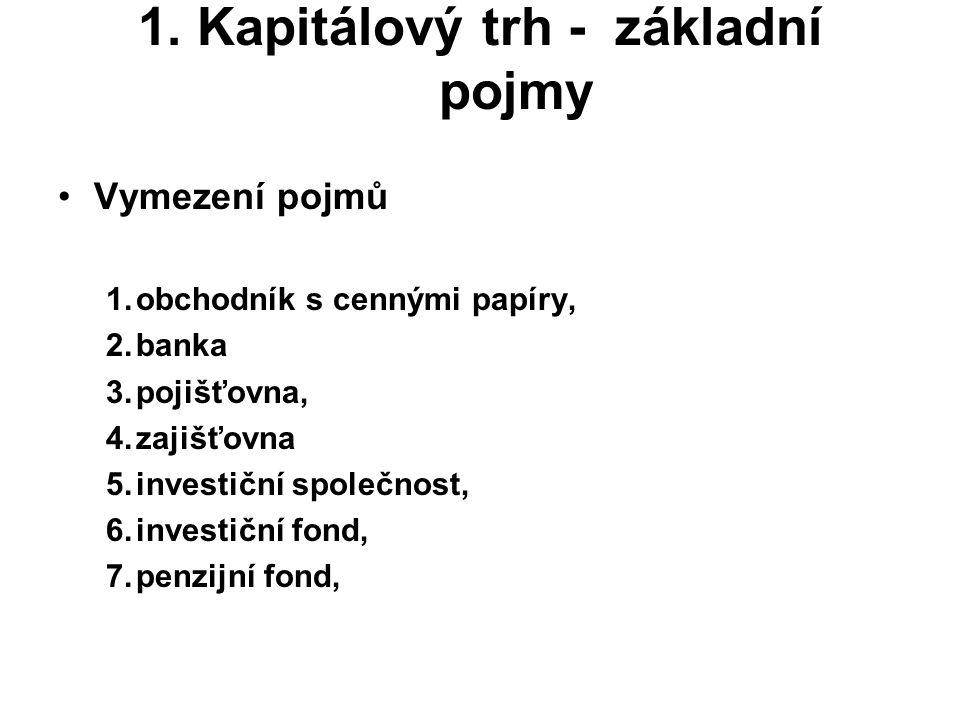 1. Kapitálový trh - základní pojmy Vymezení pojmů 1.obchodník s cennými papíry, 2.banka 3.pojišťovna, 4.zajišťovna 5.investiční společnost, 6.investič