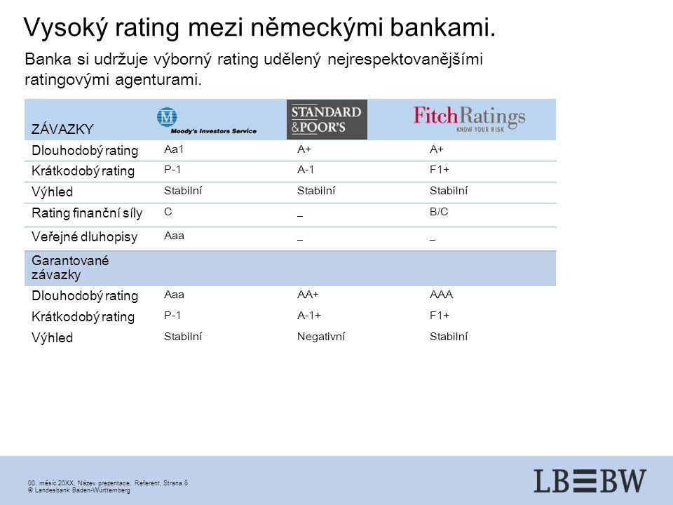 00. měsíc 20XX, Název prezentace, Referent, Strana 8 ©Landesbank Baden-Württemberg Vysoký rating mezi německými bankami. ZÁVAZKY Dlouhodobý rating Aa1
