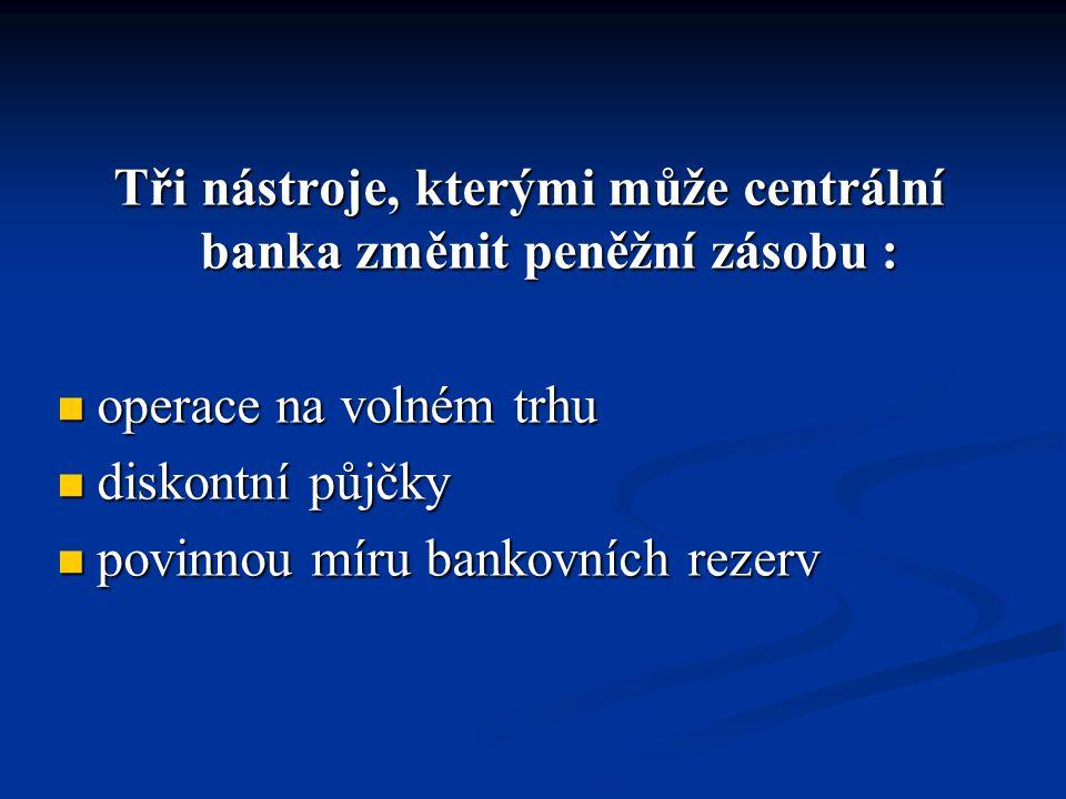 Tři nástroje, kterými může centrální banka změnit peněžní zásobu : operace na volném trhu operace na volném trhu diskontní půjčky diskontní půjčky povinnou míru bankovních rezerv povinnou míru bankovních rezerv