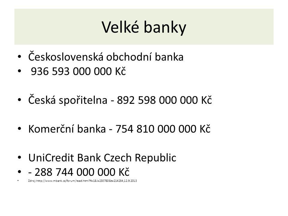 Velké banky Československá obchodní banka 936 593 000 000 Kč Česká spořitelna - 892 598 000 000 Kč Komerční banka - 754 810 000 000 Kč UniCredit Bank Czech Republic - 288 744 000 000 Kč Zdroj:http://www.mbank.cz/forum/read.html f=1&i=230780&t=214254,12.9.2013