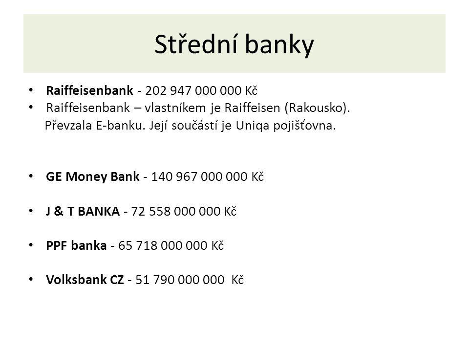 Střední banky Raiffeisenbank - 202 947 000 000 Kč Raiffeisenbank – vlastníkem je Raiffeisen (Rakousko).