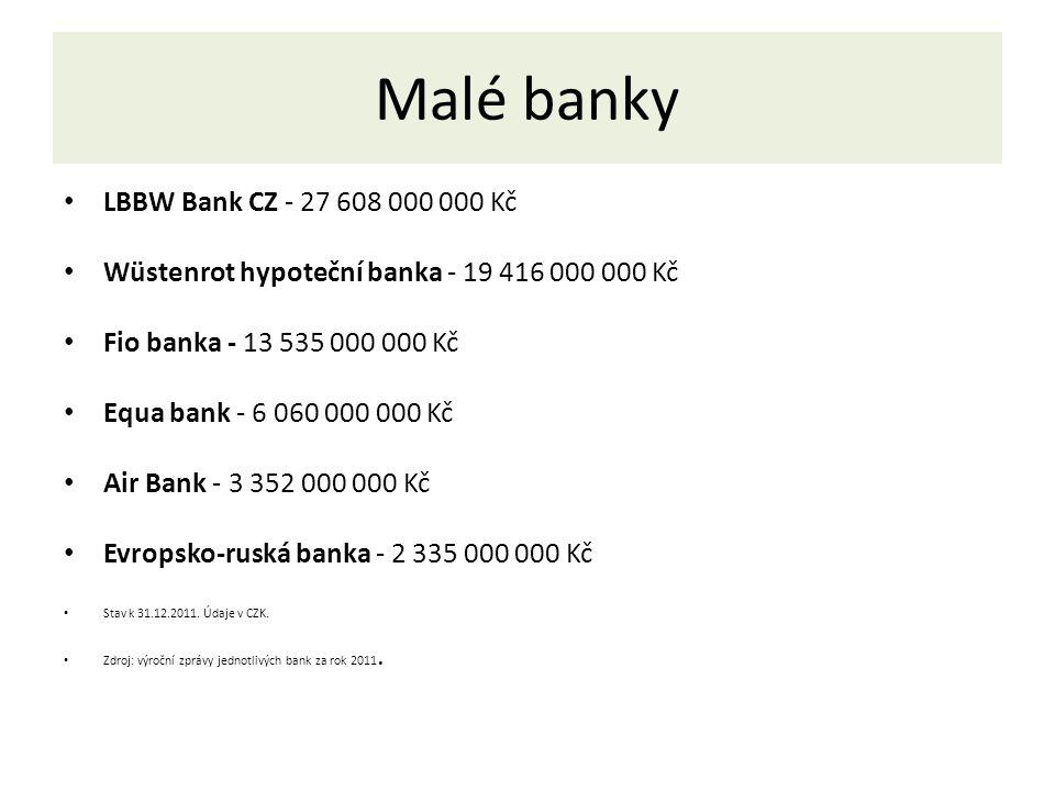 Malé banky LBBW Bank CZ - 27 608 000 000 Kč Wüstenrot hypoteční banka - 19 416 000 000 Kč Fio banka - 13 535 000 000 Kč Equa bank - 6 060 000 000 Kč Air Bank - 3 352 000 000 Kč Evropsko-ruská banka - 2 335 000 000 Kč Stav k 31.12.2011.