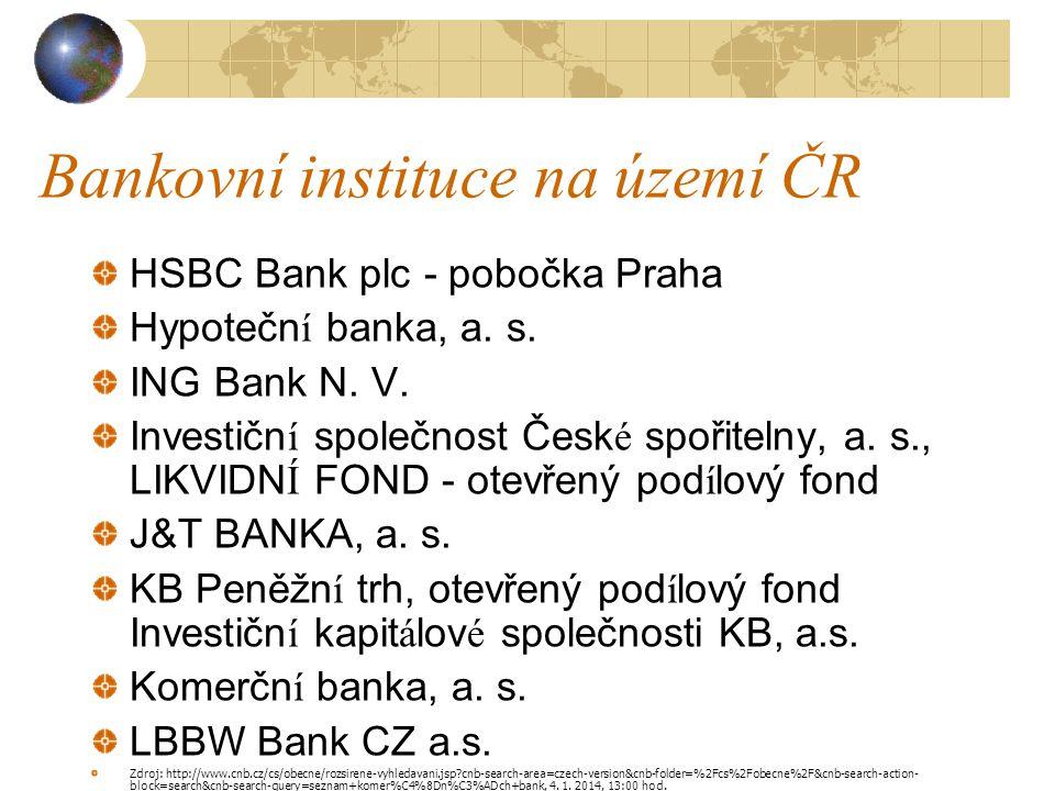Bankovní instituce na území ČR HSBC Bank plc - pobočka Praha Hypoteční banka, a. s. ING Bank N. V. Investiční společnost České spořitelny, a. s., LIKV