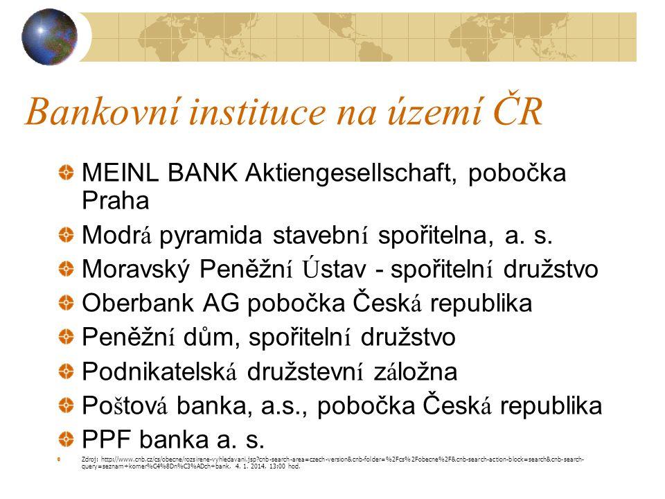 Bankovní instituce na území ČR MEINL BANK Aktiengesellschaft, pobočka Praha Modrá pyramida stavební spořitelna, a. s. Moravský Peněžní Ústav - spořite