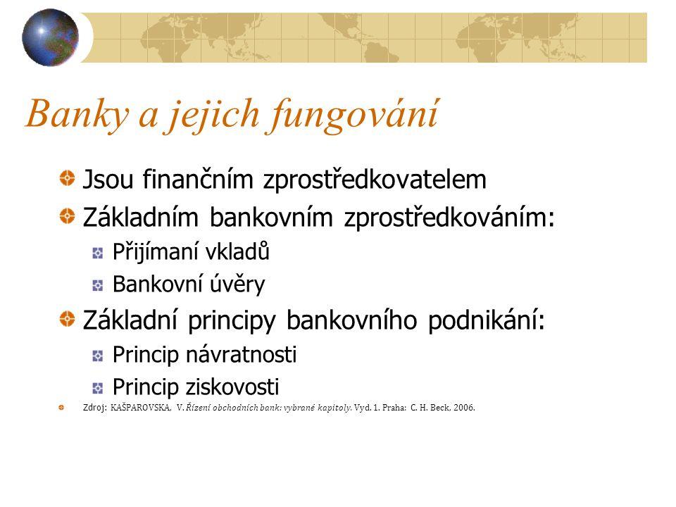 Banky a jejich fungování Jsou finančním zprostředkovatelem Základním bankovním zprostředkováním: Přijímaní vkladů Bankovní úvěry Základní principy ban