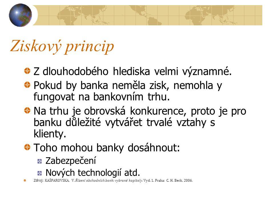 Ziskový princip Z dlouhodobého hlediska velmi významné. Pokud by banka neměla zisk, nemohla y fungovat na bankovním trhu. Na trhu je obrovská konkuren