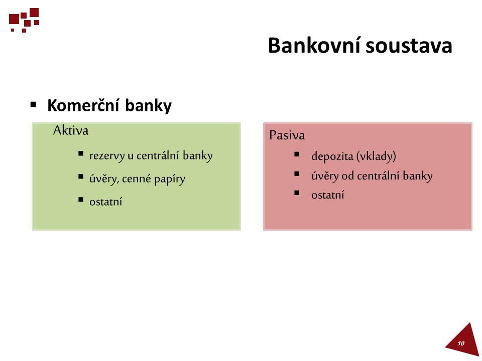 Bankovní soustava  Komerční banky Aktiva  rezervy u centrální banky  úvěry, cenné papíry  ostatní 10 Pasiva  depozita (vklady)  úvěry od centrál