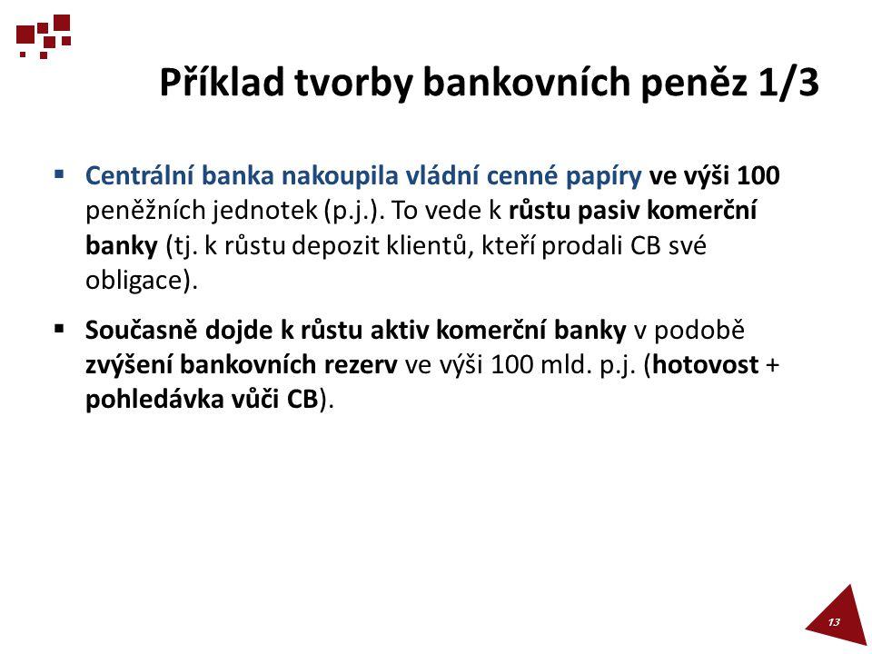Příklad tvorby bankovních peněz 1/3  Centrální banka nakoupila vládní cenné papíry ve výši 100 peněžních jednotek (p.j.). To vede k růstu pasiv komer