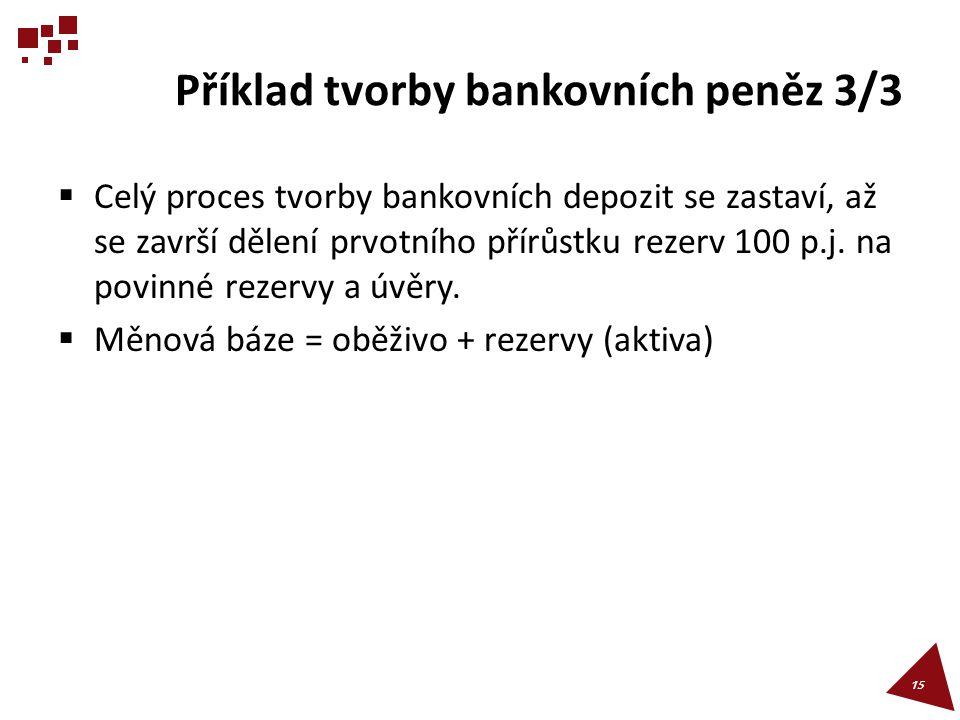 Příklad tvorby bankovních peněz 3/3  Celý proces tvorby bankovních depozit se zastaví, až se završí dělení prvotního přírůstku rezerv 100 p.j. na pov