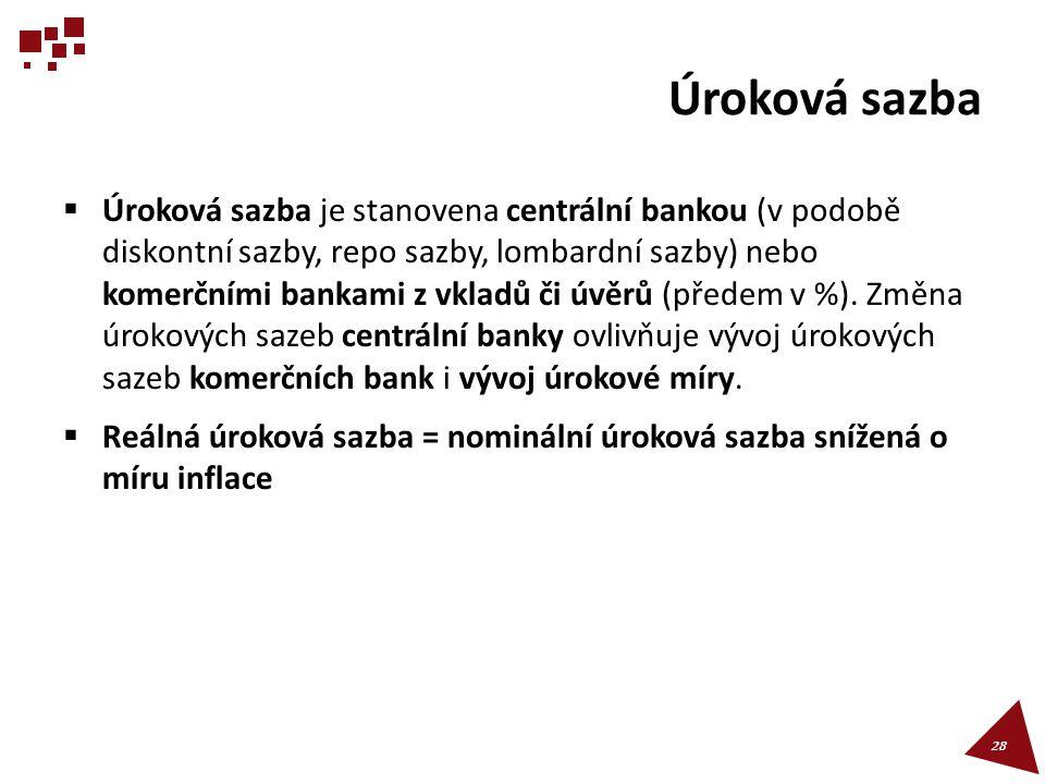 Úroková sazba  Úroková sazba je stanovena centrální bankou (v podobě diskontní sazby, repo sazby, lombardní sazby) nebo komerčními bankami z vkladů č