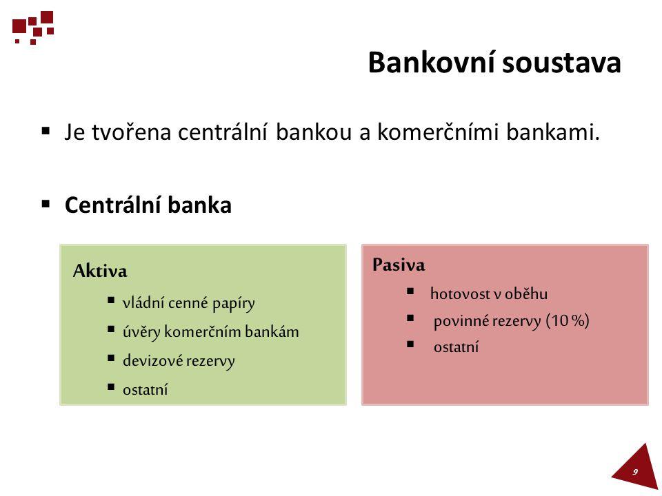 Bankovní soustava  Je tvořena centrální bankou a komerčními bankami.  Centrální banka Aktiva  vládní cenné papíry  úvěry komerčním bankám  devizo