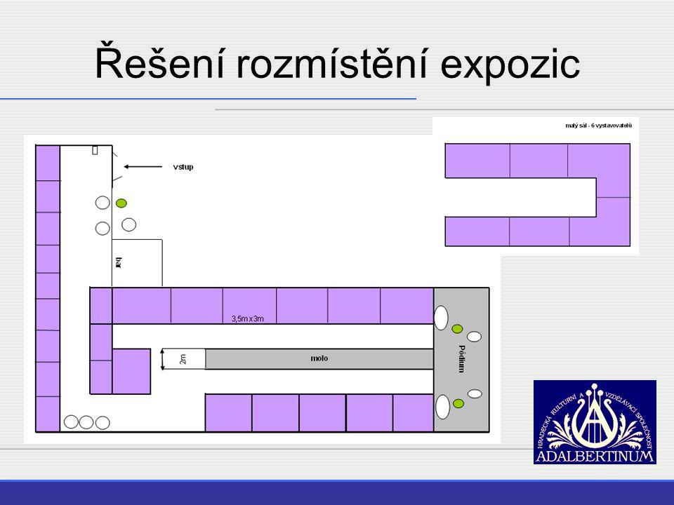 Řešení rozmístění expozic