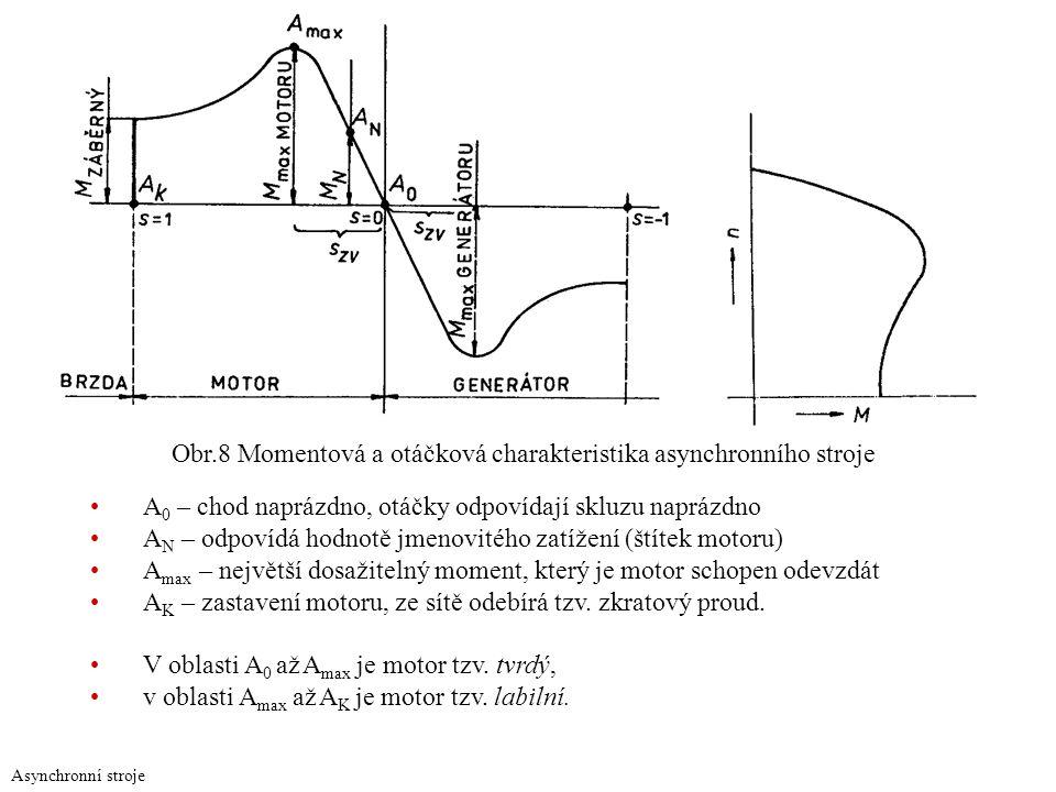 Asynchronní stroje Obr.8 Momentová a otáčková charakteristika asynchronního stroje A 0 – chod naprázdno, otáčky odpovídají skluzu naprázdno A N – odpo