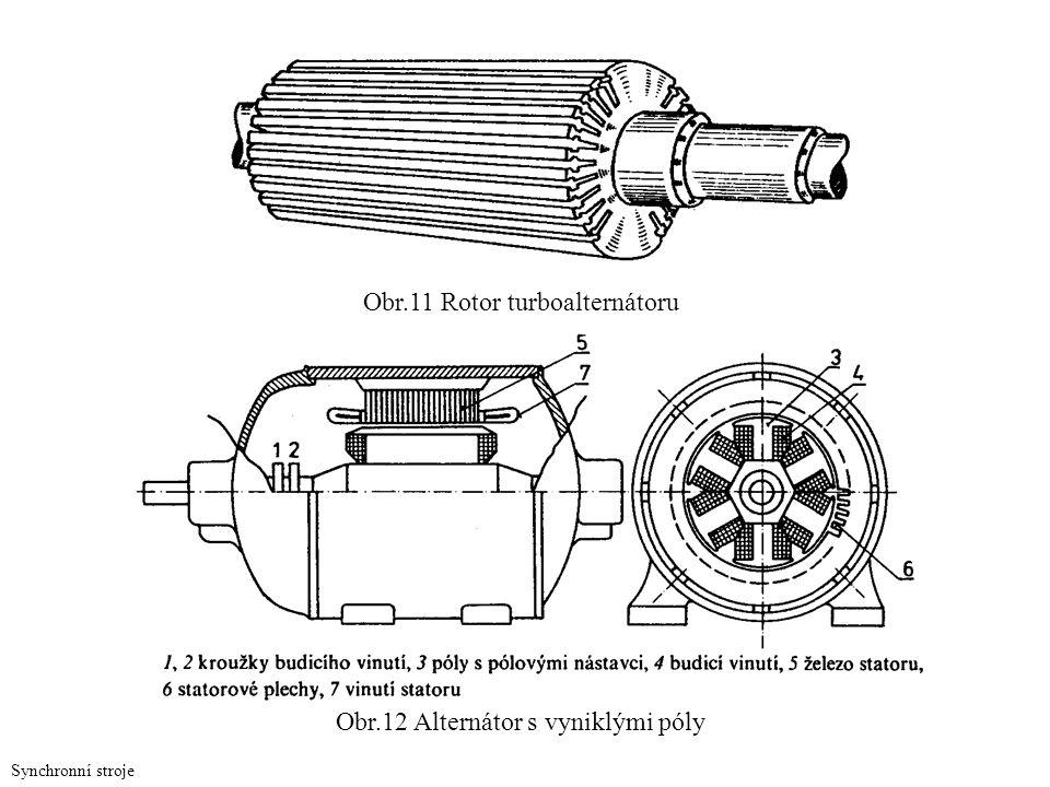 Synchronní stroje Obr.12 Alternátor s vyniklými póly Obr.11 Rotor turboalternátoru