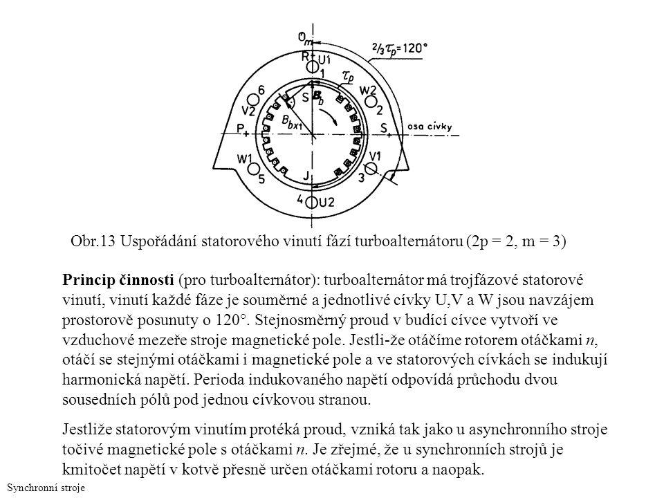 Synchronní stroje Obr.13 Uspořádání statorového vinutí fází turboalternátoru (2p = 2, m = 3) Princip činnosti (pro turboalternátor): turboalternátor m