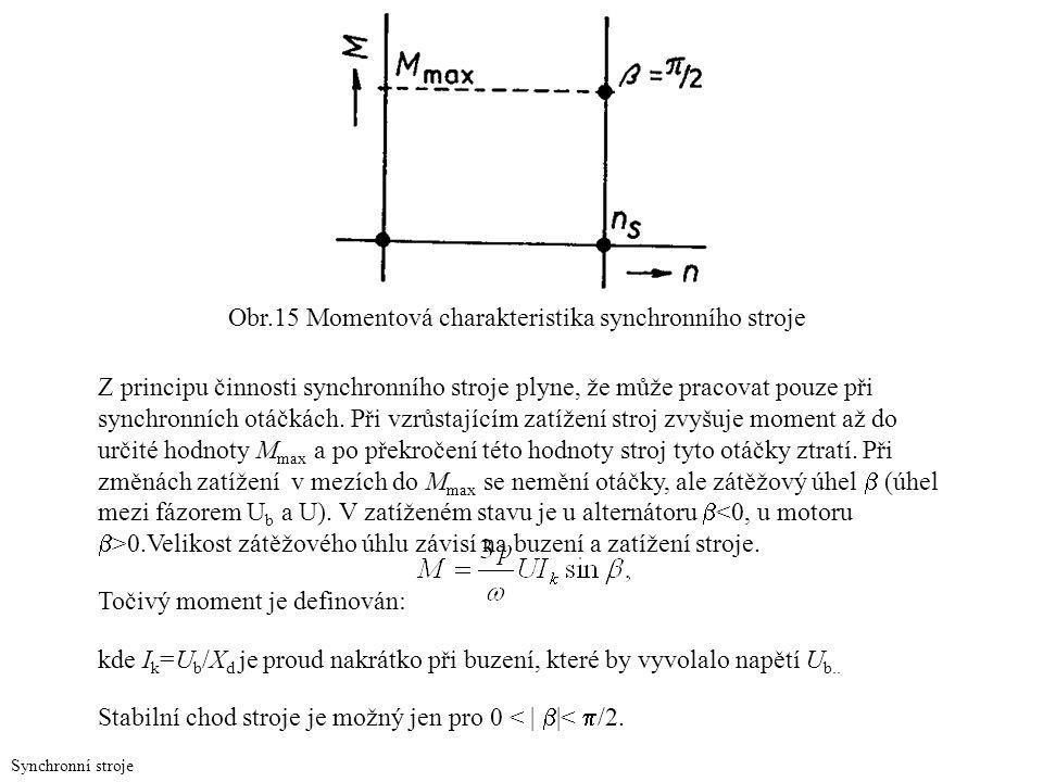 Synchronní stroje Obr.15 Momentová charakteristika synchronního stroje Z principu činnosti synchronního stroje plyne, že může pracovat pouze při synch