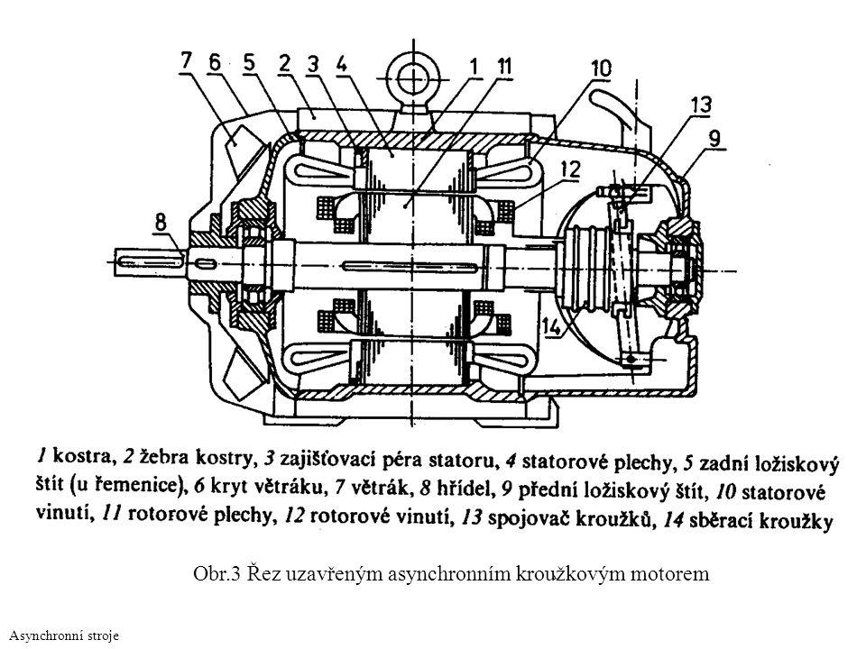 Obr.3 Řez uzavřeným asynchronním kroužkovým motorem Asynchronní stroje