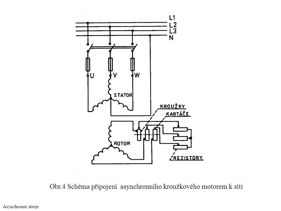 Obr.4 Schéma připojení asynchronního kroužkového motorem k síti Asynchronní stroje