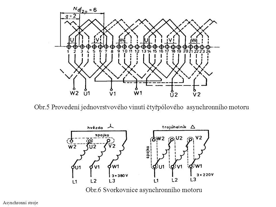 Obr.6 Svorkovnice asynchronního motoru Obr.5 Provedení jednovrstvového vinutí čtyřpólového asynchronního motoru Asynchronní stroje