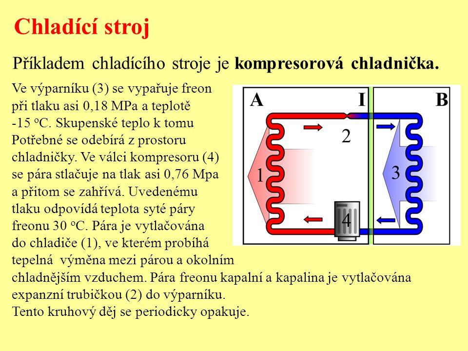 Chladící stroj Příkladem chladícího stroje je kompresorová chladnička. Ve výparníku (3) se vypařuje freon při tlaku asi 0,18 MPa a teplotě -15 o C. Sk