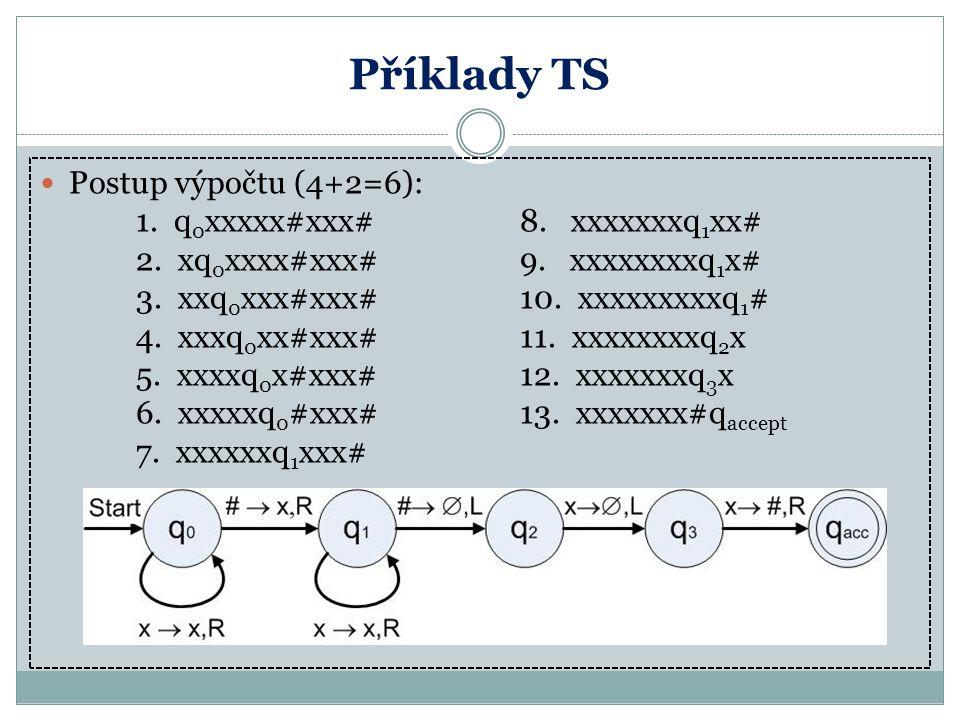 Příklady TS Postup výpočtu (4+2=6): 1. q 0 xxxxx#xxx#8. xxxxxxxq 1 xx# 2. xq 0 xxxx#xxx#9. xxxxxxxxq 1 x# 3. xxq 0 xxx#xxx#10. xxxxxxxxxq 1 # 4. xxxq