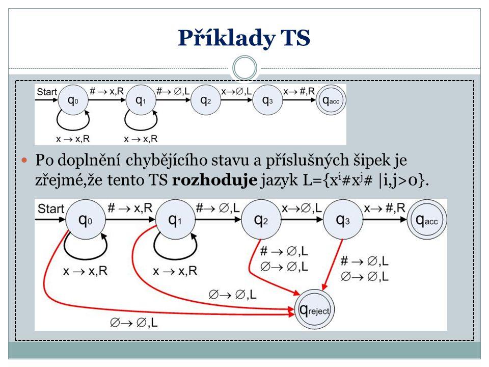 Příklady TS Po doplnění chybějícího stavu a příslušných šipek je zřejmé,že tento TS rozhoduje jazyk L={x i #x j # |i,j>0}.