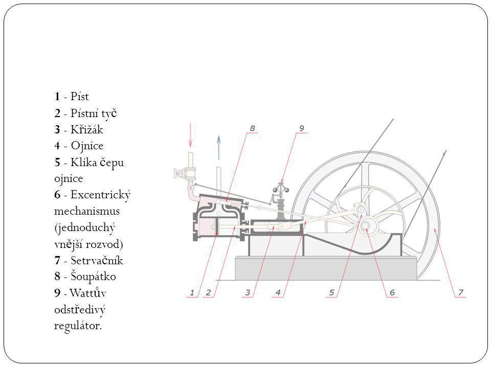 1 - Píst 2 - Pístní ty č 3 - K ř ižák 4 - Ojnice 5 - Klika č epu ojnice 6 - Excentrický mechanismus (jednoduchý vn ě jší rozvod) 7 - Setrva č ník 8 - Šoupátko 9 - Watt ů v odst ř edivý regulátor.