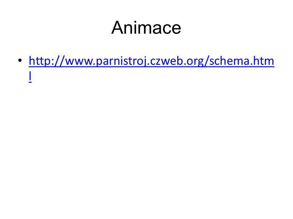 Animace http://www.parnistroj.czweb.org/schema.htm l http://www.parnistroj.czweb.org/schema.htm l