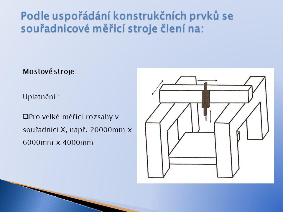 Podle uspořádání konstrukčních prvků se souřadnicové měřicí stroje člení na: Mostové stroje: Uplatnění :  Pro velké měřicí rozsahy v souřadnici X, na