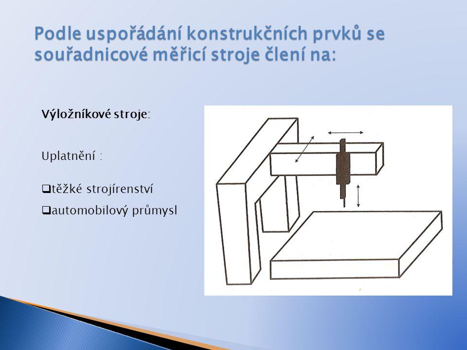 Podle uspořádání konstrukčních prvků se souřadnicové měřicí stroje člení na: Výložníkové stroje: Uplatnění :  těžké strojírenství  automobilový průmysl
