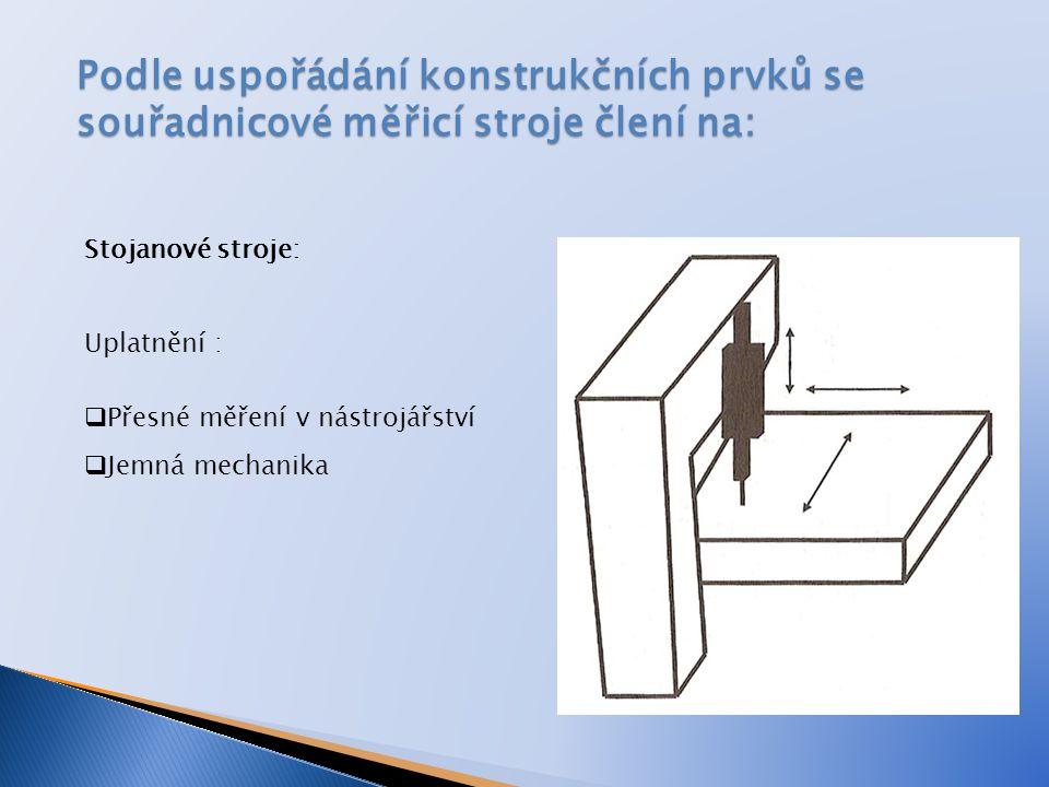 Podle uspořádání konstrukčních prvků se souřadnicové měřicí stroje člení na: Stojanové stroje: Uplatnění :  Přesné měření v nástrojářství  Jemná mec