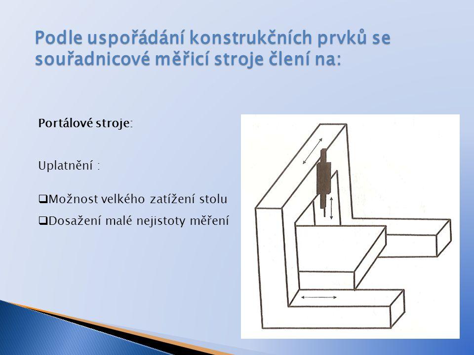 Podle uspořádání konstrukčních prvků se souřadnicové měřicí stroje člení na: Portálové stroje: Uplatnění :  Možnost velkého zatížení stolu  Dosažení