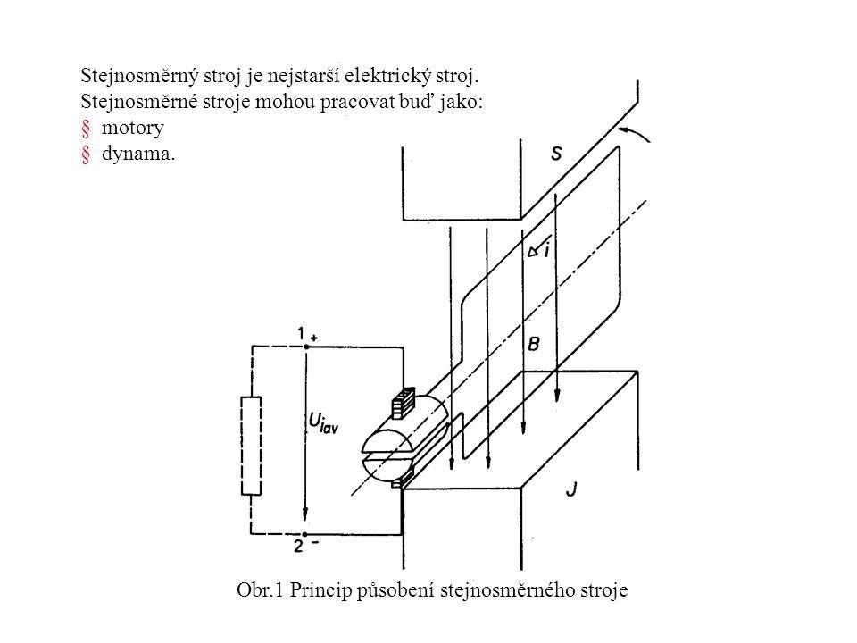 Stejnosměrný stroj je nejstarší elektrický stroj.