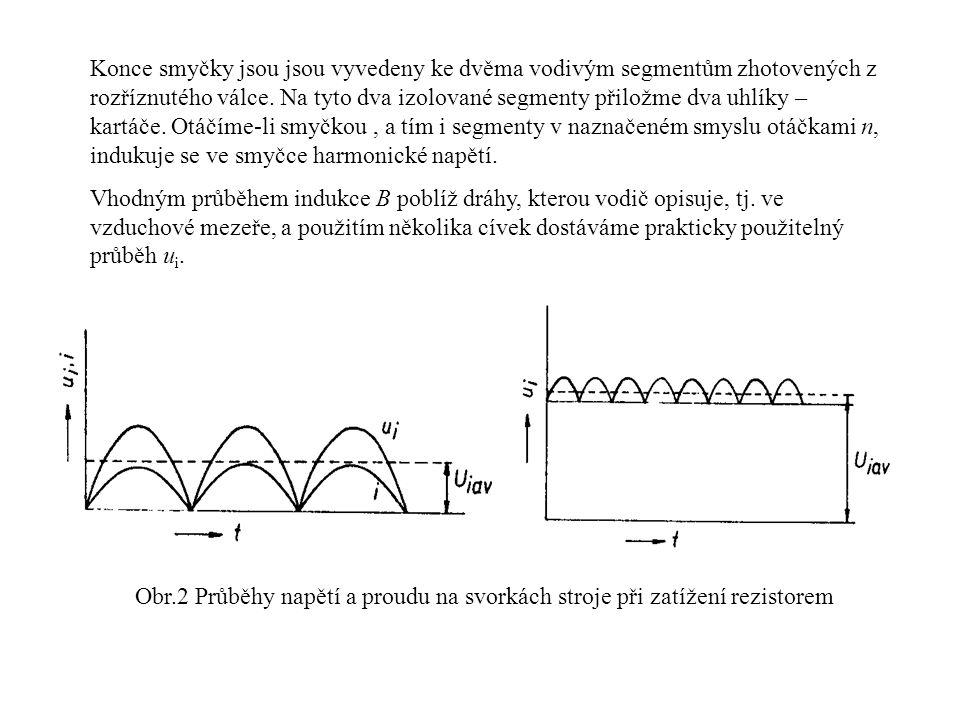 Obr.2 Průběhy napětí a proudu na svorkách stroje při zatížení rezistorem Konce smyčky jsou jsou vyvedeny ke dvěma vodivým segmentům zhotovených z rozříznutého válce.