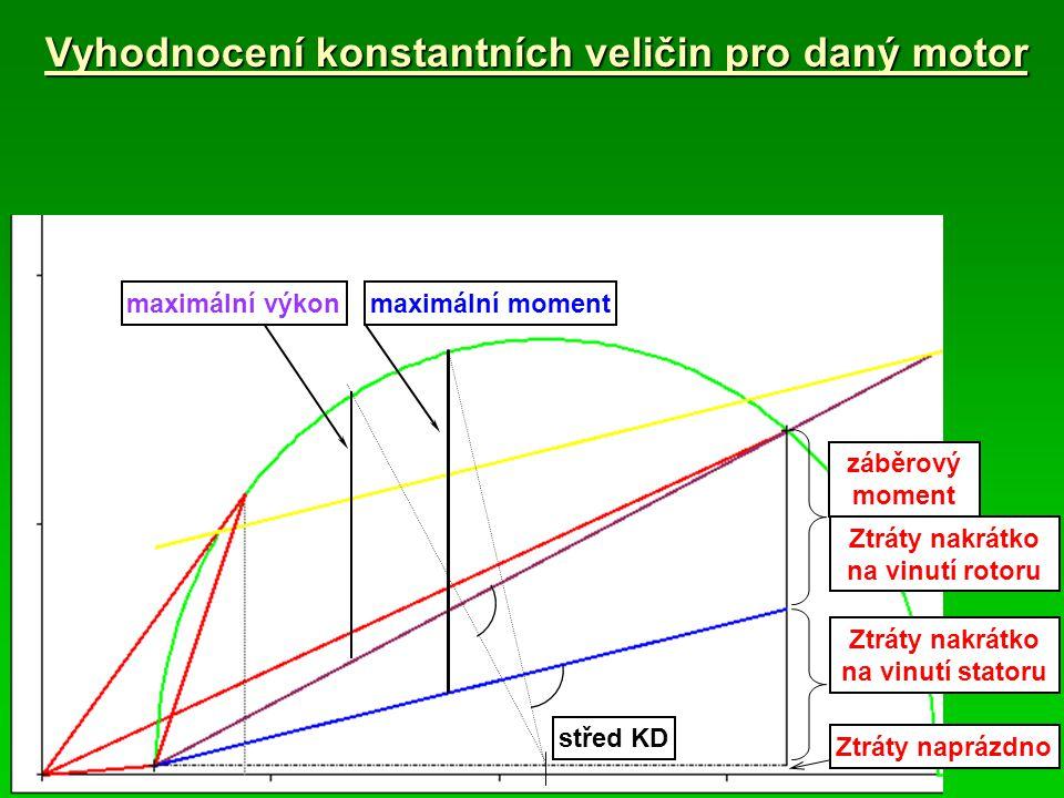 záběrový moment Vyhodnocení konstantních veličin pro daný motor maximální momentmaximální výkon Ztráty nakrátko na vinutí rotoru Ztráty nakrátko na vinutí statoru Ztráty naprázdno střed KD