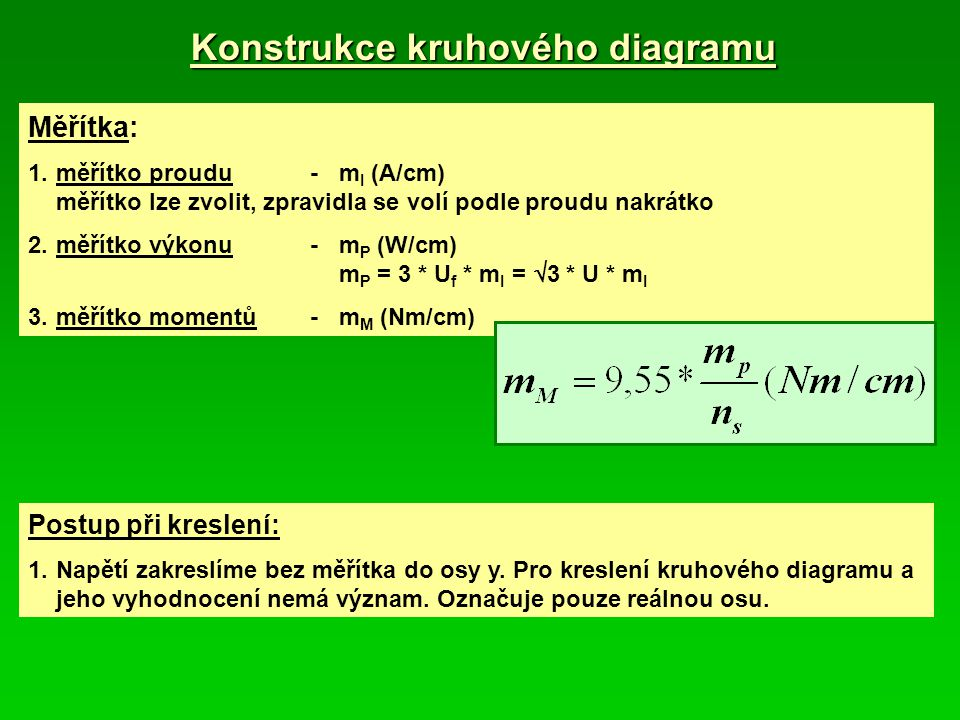Konstrukce kruhového diagramu Měřítka: 1.měřítko proudu -m I (A/cm) měřítko lze zvolit, zpravidla se volí podle proudu nakrátko 2.měřítko výkonu-m P (W/cm) m P = 3 * U f * m I =  3 * U * m I 3.měřítko momentů-m M (Nm/cm) Postup při kreslení: 1.Napětí zakreslíme bez měřítka do osy y.
