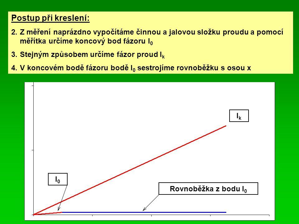 Postup při kreslení: 2.Z měření naprázdno vypočítáme činnou a jalovou složku proudu a pomocí měřítka určíme koncový bod fázoru I 0 3.Stejným způsobem určíme fázor proud I k 4.V koncovém bodě fázoru bodě I 0 sestrojíme rovnoběžku s osou x IkIk I0I0 Rovnoběžka z bodu I 0